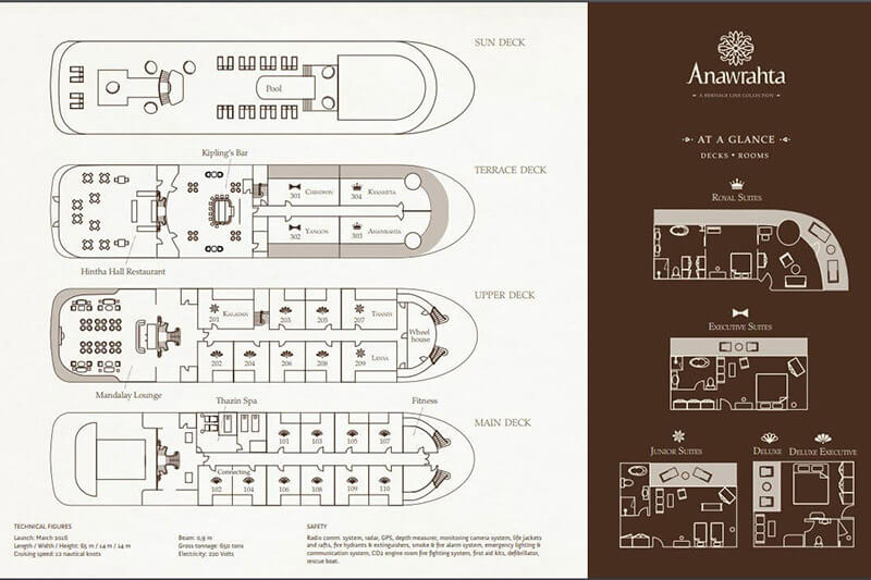Anawrahta Myanmar River Cruise Deck Plans